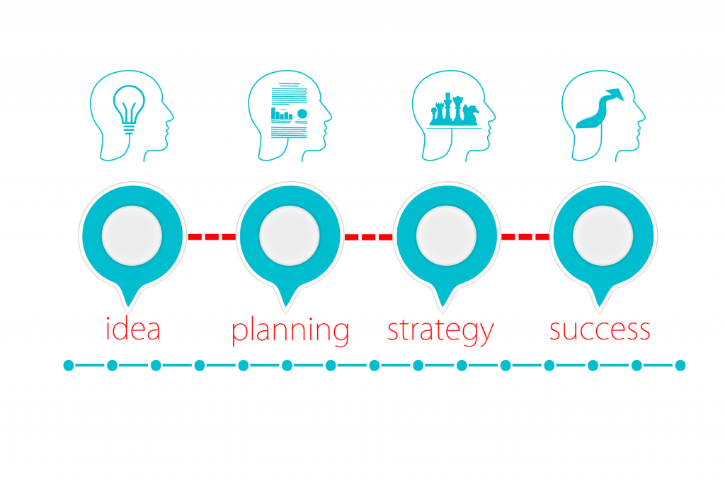 Top 5 Reasons To Begin 90-Day Business Planning